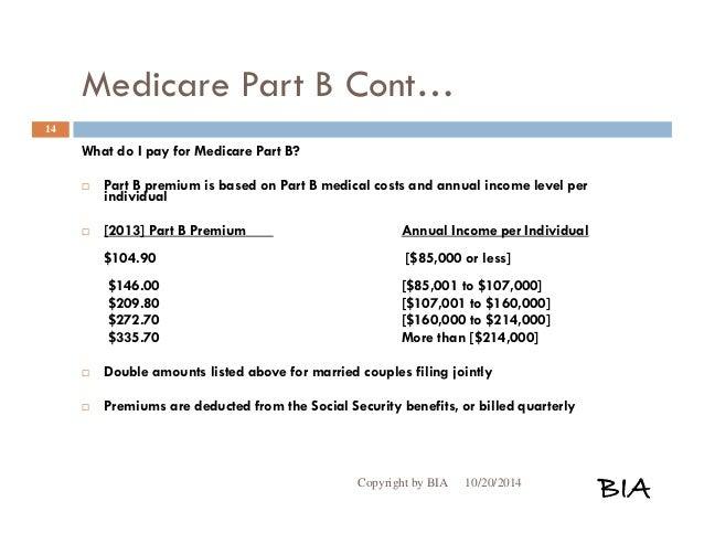 BIA Medicare 101 Presentation Long Form