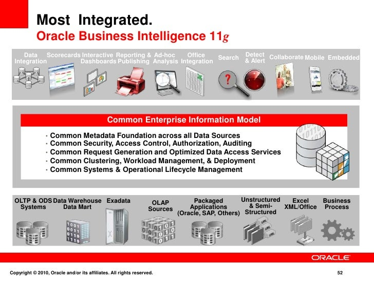 oracle business intelligence foundation sales specialization Our obi partners can now update their specialisation certification to the latest  product  oracle business intelligence foundation suite 11g sales specialist.