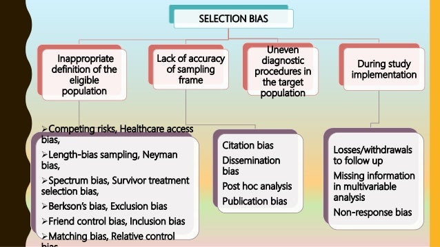 Bias due to misclassification in the estimation of ...