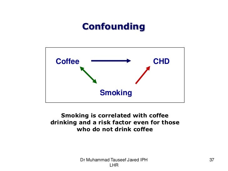 Risk Factors Of Drinking Coffee