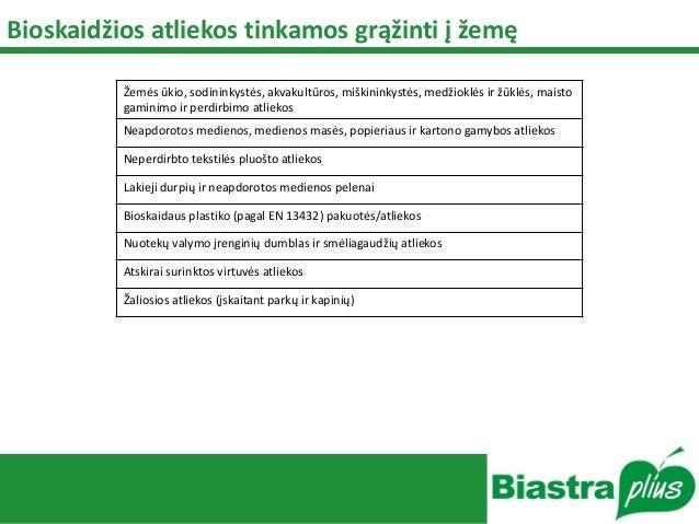 Bioskaidžios atliekos tinkamos grąžinti į žemę Žemės ūkio, sodininkystės, akvakultūros, miškininkystės, medžioklės ir žūkl...