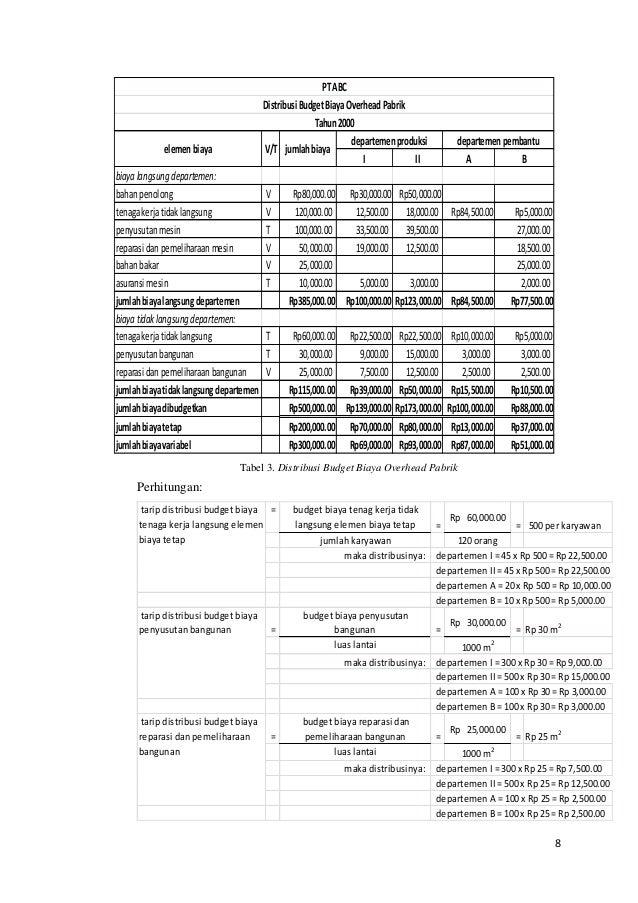 Contoh Soal Dan Jawaban Anggaran Bop Contoh Soal Terbaru