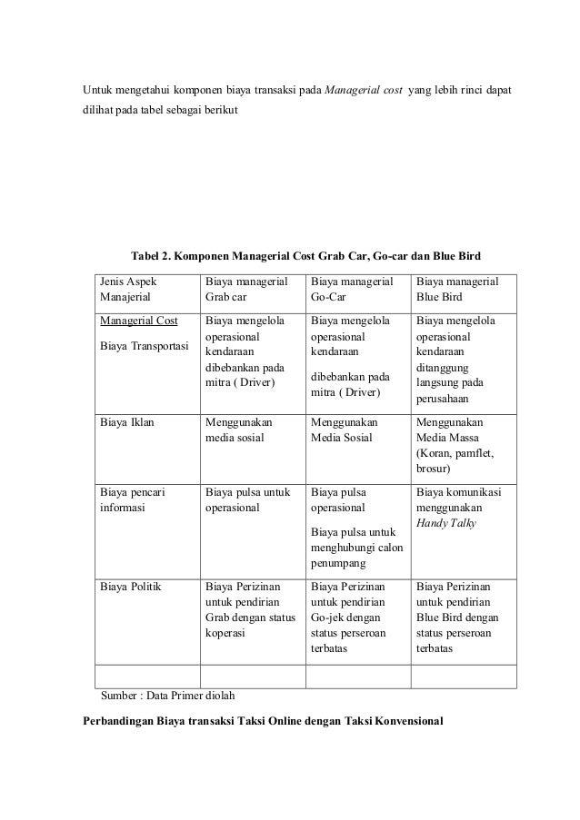Untuk mengetahui komponen biaya transaksi pada Managerial cost yang lebih rinci dapat dilihat pada tabel sebagai berikut T...