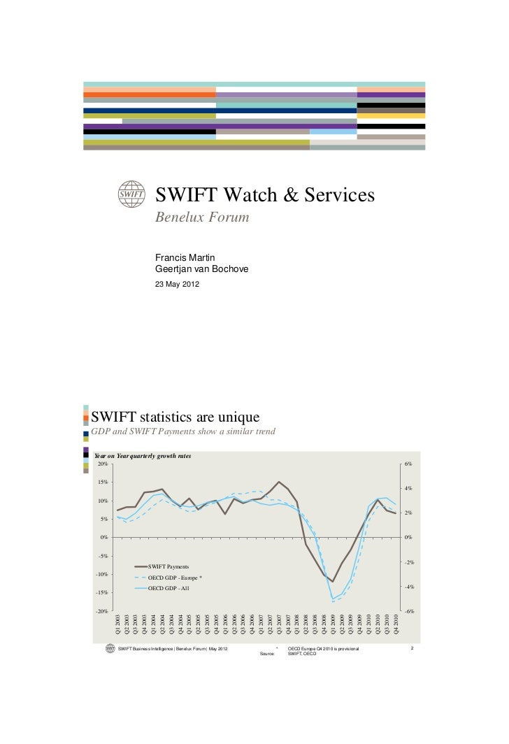 SWIFT Watch & Services                                                      Benelux Forum                                 ...