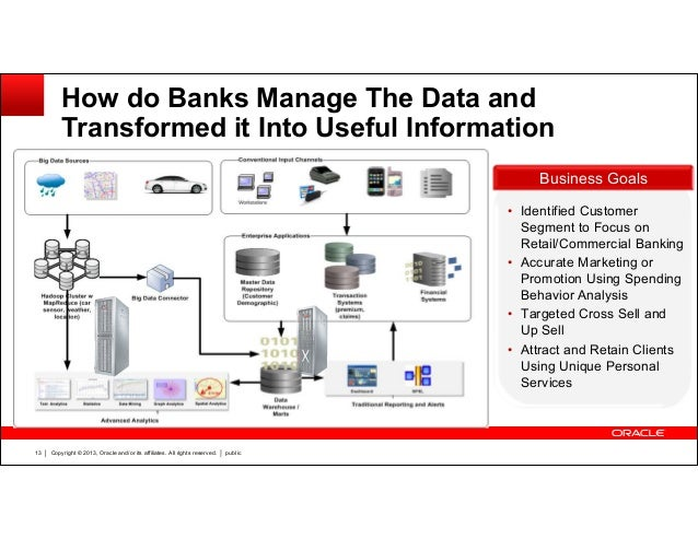 big data use cases in banking pdf