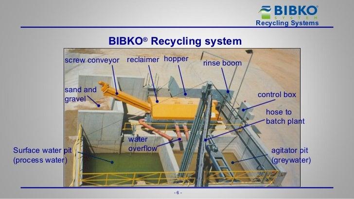 Bibko Presentation 2011