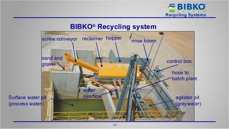 Bibko Ppt Presentation 2011 16x9