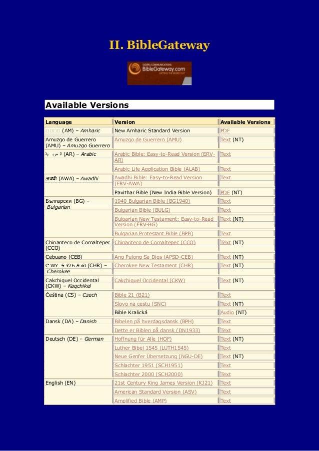 Kjv Malayalam Bible Pdf