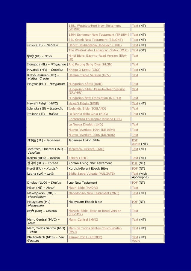 HOLY BIBLE - The Bible in Many Languages and Available Versions