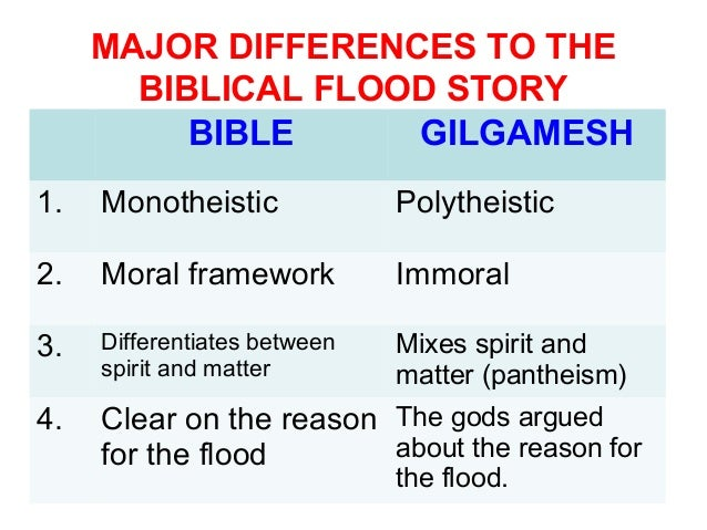 a comparison between the stories of gilgamesh and ecclesiastes However, significant differences between the accounts suggest otherwise evidence for god from science: differences between genesis and gilgamesh the first striking thing that one notices when reading the epic of gilgamesh is how silly the story is.