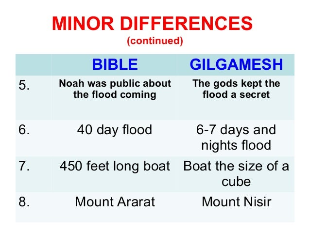 Noah vs. Utnapishtim (Bible and Gilgamesh)
