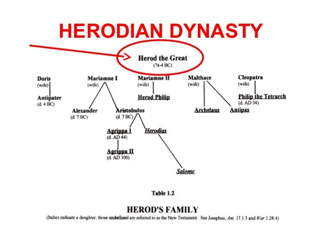 Who Are The Herodians In The Bible
