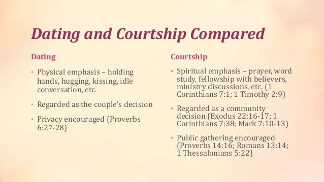 What's the difference between dating and courting