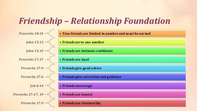 biblical courtship relationship