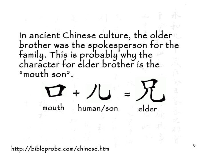 Biblical Story Hidden In Chinese Words2