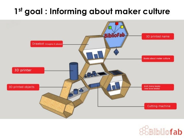 1st goal : Informing about maker culture