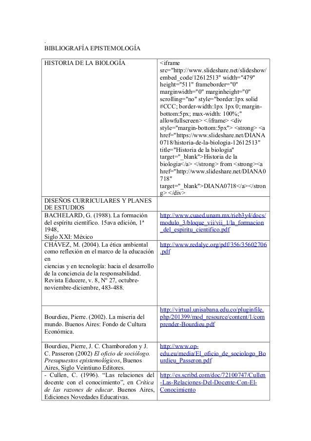""". BIBLIOGRAFÍA EPISTEMOLOGÍA HISTORIA DE LA BIOLOGÍA <iframe src=""""http://www.slideshare.net/slideshow/ embed_code/12612513..."""
