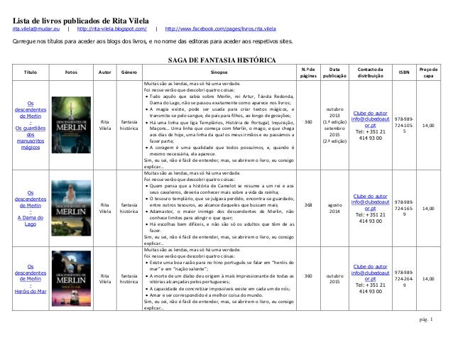 pág. 1 Lista de livros publicados de Rita Vilela rita.vilela@mudar.eu | http://rita-vilela.blogspot.com/ | http://www.face...