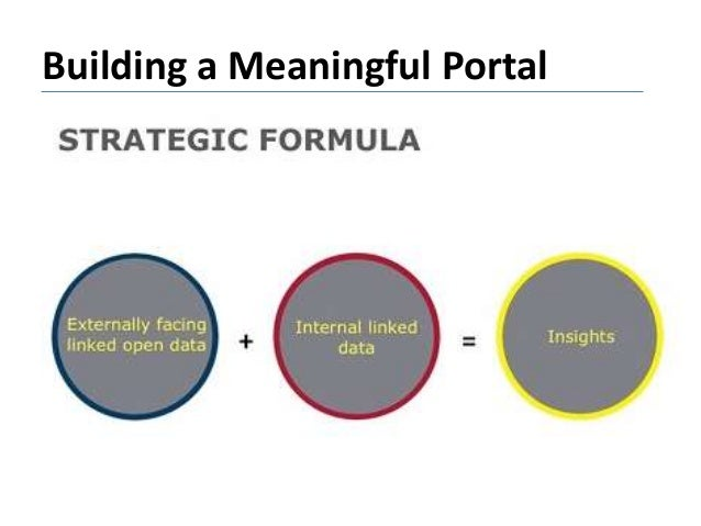Building a Meaningful Portal
