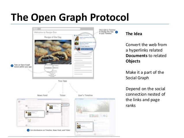 The Open Graph Protocol The Idea Convert the web from a hyperlinks related Documents to related Objectsts Make it a part o...
