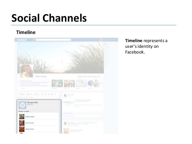 Social Channels Timeline Timeline represents a user's identity on Facebook.