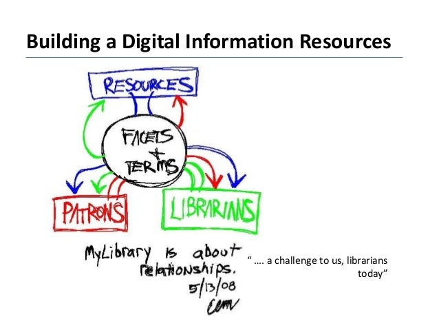 """Building a Digital Information Resources """" …. a challenge to us, librarians today"""""""