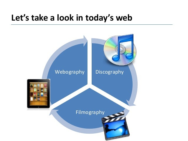 Let's take a look in today's web Discography Filmography Webography