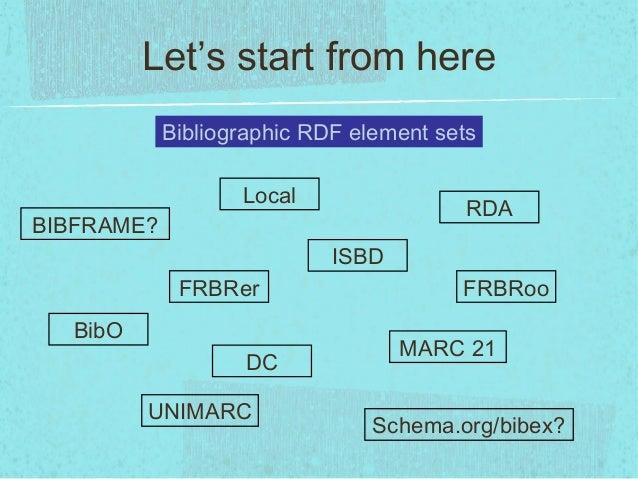 Let's start from hereFRBRer FRBRooISBDBibOMARC 21UNIMARCRDADCBIBFRAME?Schema.org/bibex?Bibliographic RDF element setsLocal