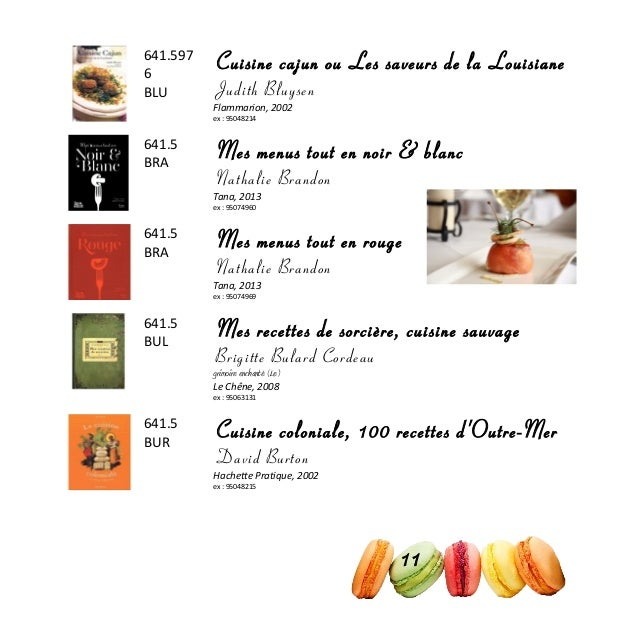 641.597 6 BLU Cuisine cajun ou Les saveurs de la Louisiane Judith Bluysen Flammarion, 2002 ex : 95048214 641.5 BRA Mes men...
