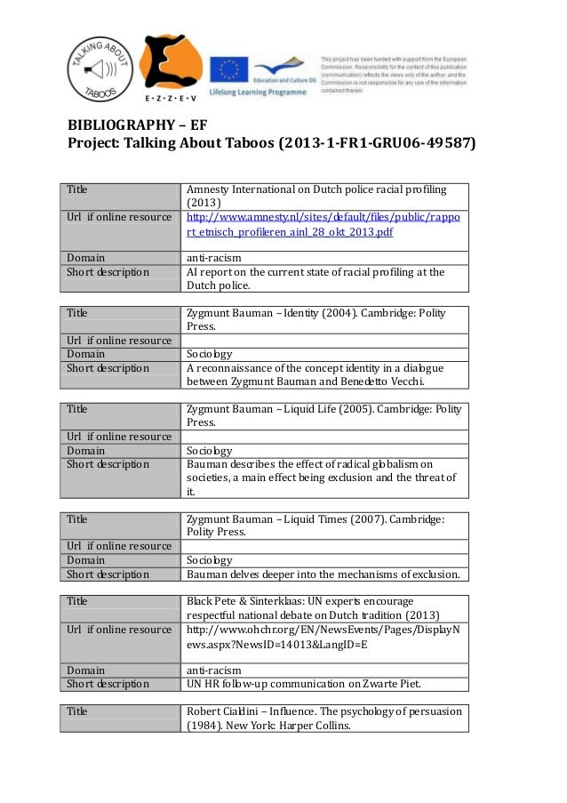 BIBLIOGRAPHY – EF Project: Talking About Taboos (2013-1-FR1-GRU06-49587) Title Amnesty International on Dutch police racia...