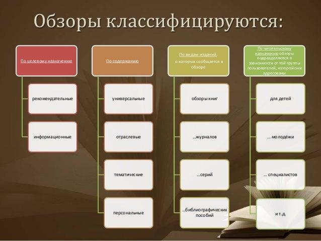 Bibliogr obzor Slide 2