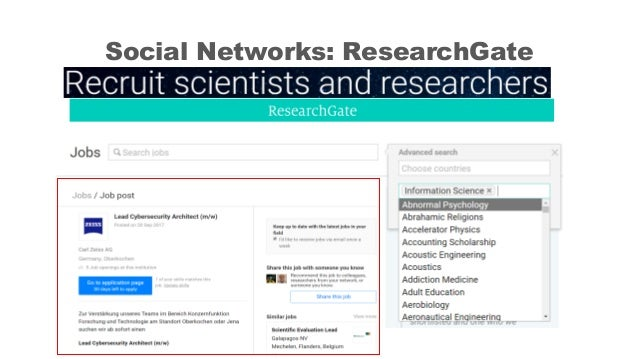 Social Networks: ResearchGate