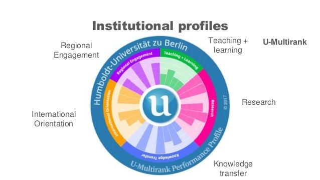 Institutional profiles U-MultirankTeaching + learning Research Knowledge transfer International Orientation Regional Engag...