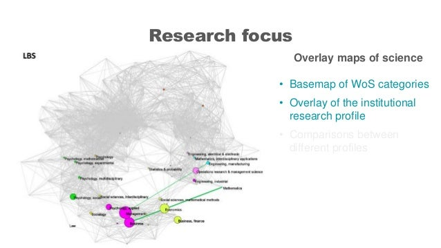Research focus Overlay maps of science • Basemap of WoS categories • Overlay of the institutional research profile • Compa...