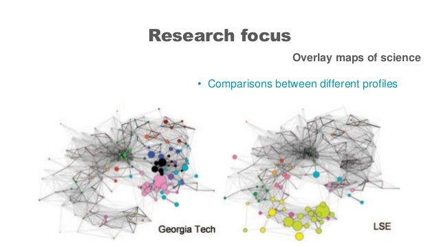 Research focus Overlay maps of science • Comparisons between different profiles