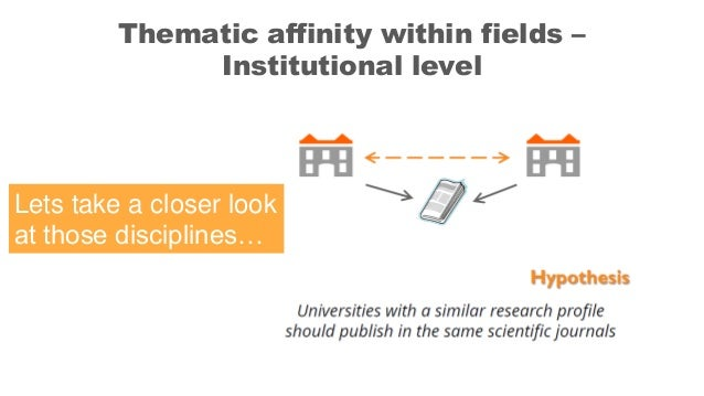 Thematic affinity within fields – Institutional level Lets take a closer look at those disciplines…