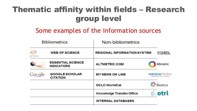 Some examples of the information sources Thematic affinity within fields – Research group level