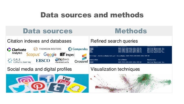 Data sources and methods Data sources Methods Citation indexes and databases Refined search queries Social media and digit...