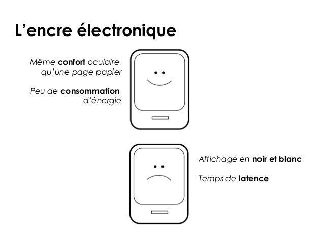 L'encre électronique Même confort oculaire   qu'une page papier Peu de consommation             d'énergie                 ...