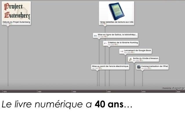 Le livre numérique a 40 ans…