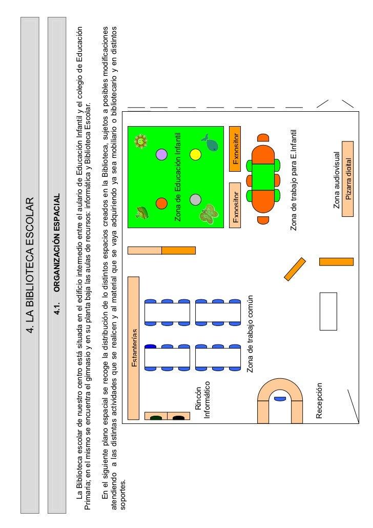 Plan de biblioteca for Plano aula educacion infantil