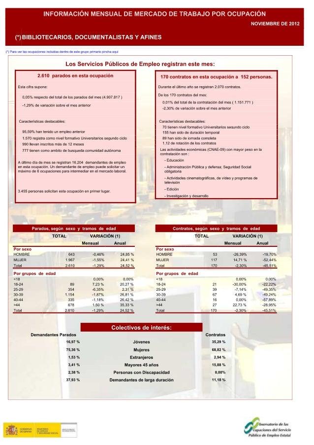 Mercado de trabajo: Bibliotecarios, documentalistas y afines - Noviembre 2012