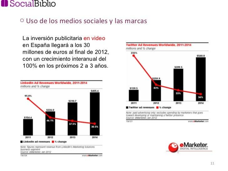 La inversión publicitaria  en video  en España llegará a los 30 millones de euros al final de 2012, con un crecimiento int...