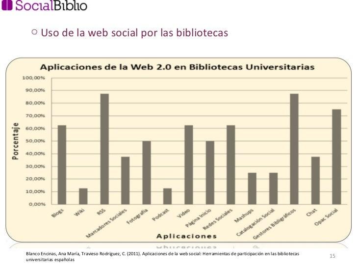 <ul><li>Uso de la web social por las bibliotecas </li></ul>Blanco Encinas, Ana María, Travieso Rodríguez, C. (2011). Aplic...