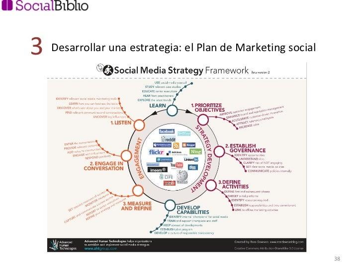 Desarrollar una estrategia: el Plan de Marketing social 3