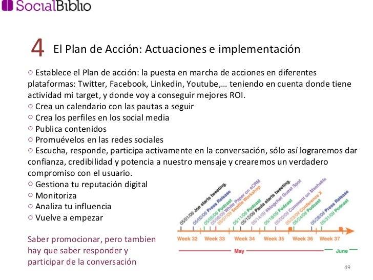 El Plan de Acción: Actuaciones e implementación 4 <ul><li>Establece el Plan de acción: la puesta en marcha de acciones en ...