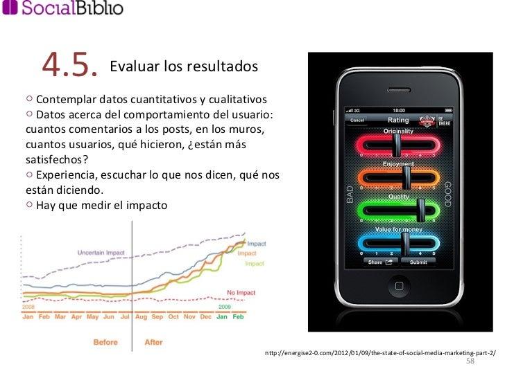 Evaluar los resultados 4.5. http://energise2-0.com/2012/01/09/the-state-of-social-media-marketing-part-2/ <ul><li>Contempl...