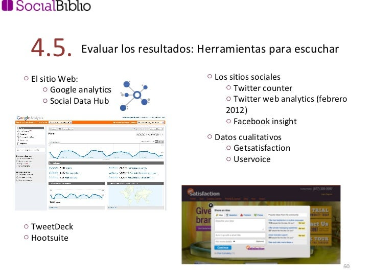 <ul><li>El sitio Web: </li></ul><ul><ul><li>Google analytics </li></ul></ul><ul><ul><li>Social Data Hub </li></ul></ul><ul...