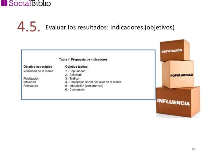 Evaluar los resultados: Indicadores (objetivos) 4.5.