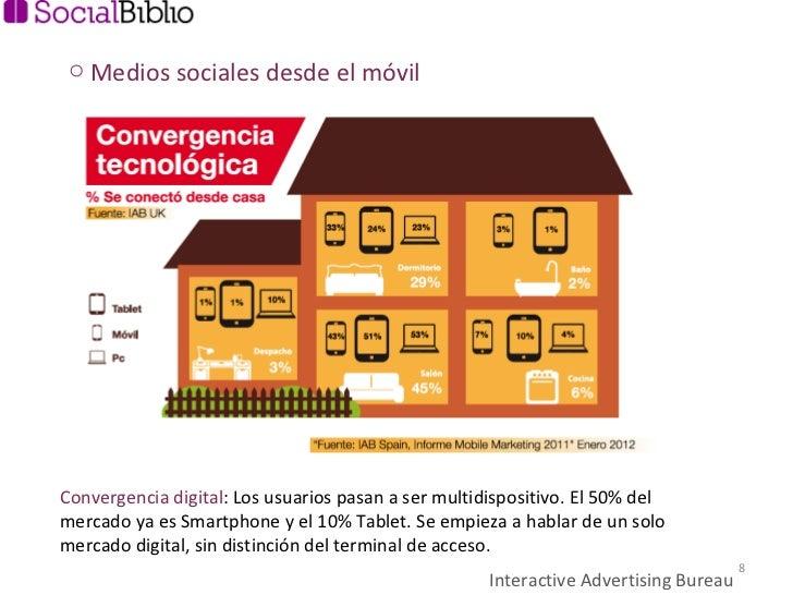 Convergencia digital : Los usuarios pasan a ser multidispositivo. El 50% del mercado ya es Smartphone y el 10% Tablet. Se ...